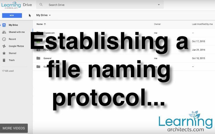 Establishing a file/folder naming protocol